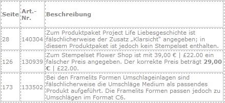 Katalogkorrektur-Jahreskatalog-2015-2016-Stampin