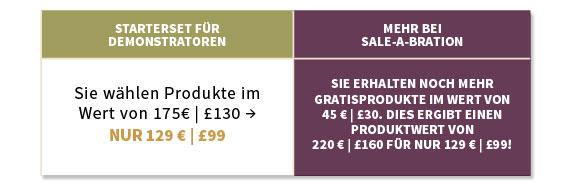 Sale-A-Bration-Einsteigen-Vorteile-2016-Stampinblog-Stampin