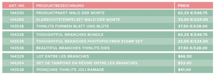 Wald-der-Worte-Thoughtful-Branches-Tabelle-Stampinblog-Stampin