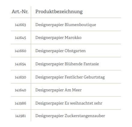 Aktion-Designerpapier-gratis-Übersicht-1-Stampinblog-Stampin